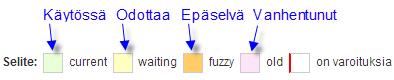 GlotPress selitekenttä suomeksi